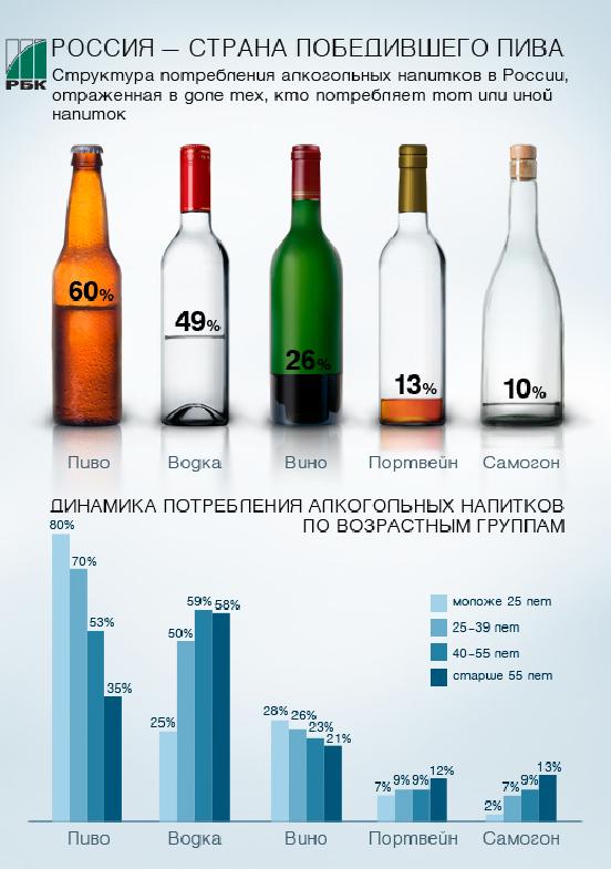 лечению алкоголизма